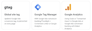 Google Tagging Solutions